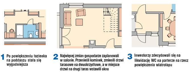 Dom dopracowany w każdym calu. Zobacz, jak zbudowali dom według projektu Muratora M03a Moje miejsce